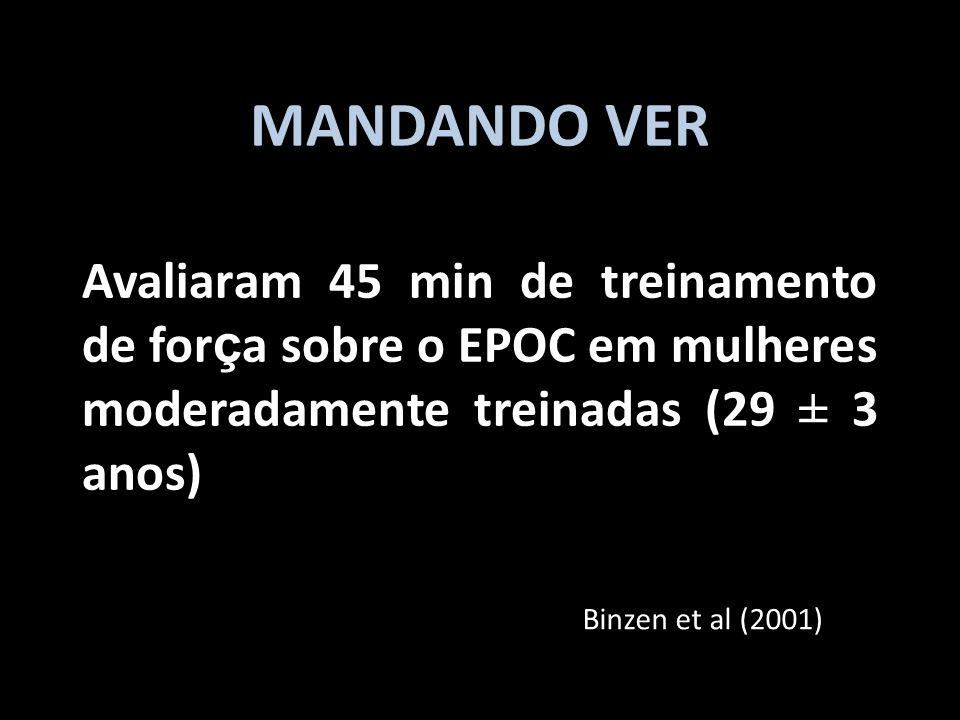MANDANDO VER Avaliaram 45 min de treinamento de força sobre o EPOC em mulheres moderadamente treinadas (29 ± 3 anos)