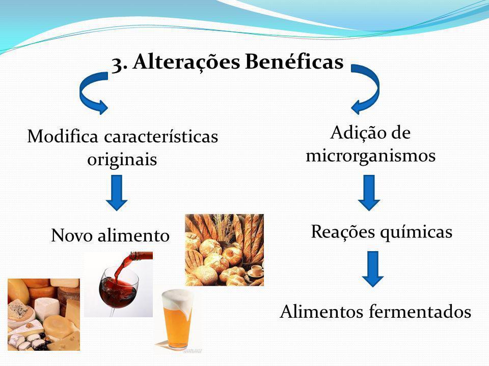 3. Alterações Benéficas Adição de microrganismos