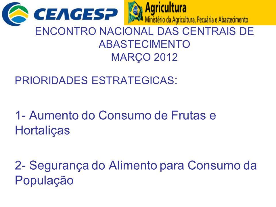 ENCONTRO NACIONAL DAS CENTRAIS DE ABASTECIMENTO MARÇO 2012
