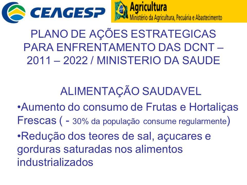 PLANO DE AÇÕES ESTRATEGICAS PARA ENFRENTAMENTO DAS DCNT – 2011 – 2022 / MINISTERIO DA SAUDE