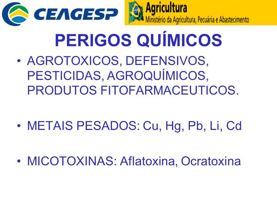 PERIGOS QUÍMICOS AGROTOXICOS, DEFENSIVOS, PESTICIDAS, AGROQUÍMICOS, PRODUTOS FITOFARMACEUTICOS. METAIS PESADOS: Cu, Hg, Pb, Li, Cd.