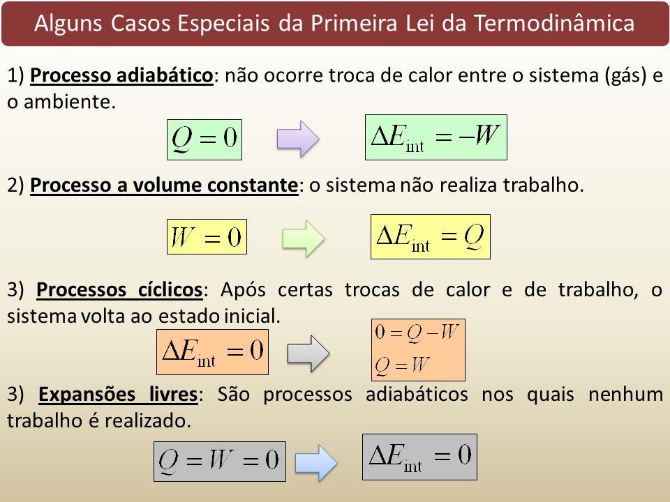 Alguns Casos Especiais da Primeira Lei da Termodinâmica