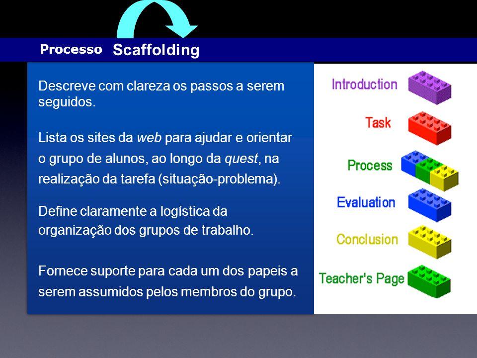 Scaffolding Descreve com clareza os passos a serem seguidos.