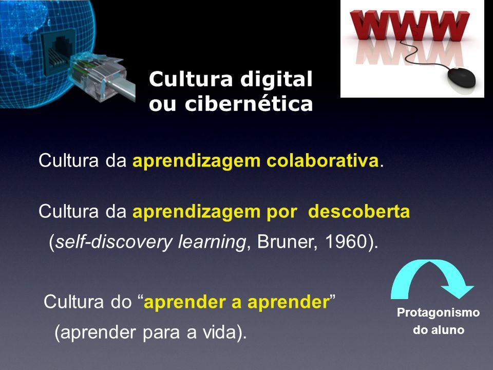 Cultura digital ou cibernética Cultura da aprendizagem colaborativa.