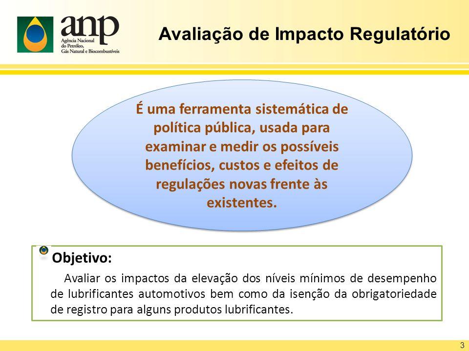 Avaliação de Impacto Regulatório