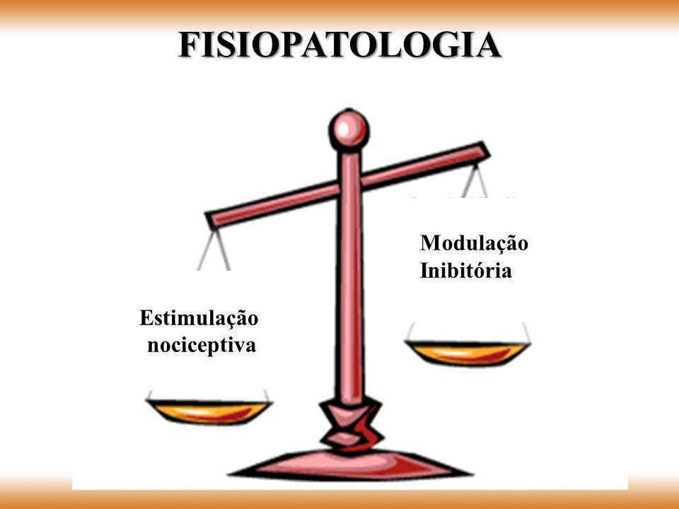 FISIOPATOLOGIA Estimulação nociceptiva Modulação Inibitória