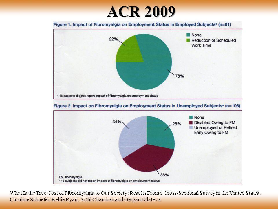 ACR 2009