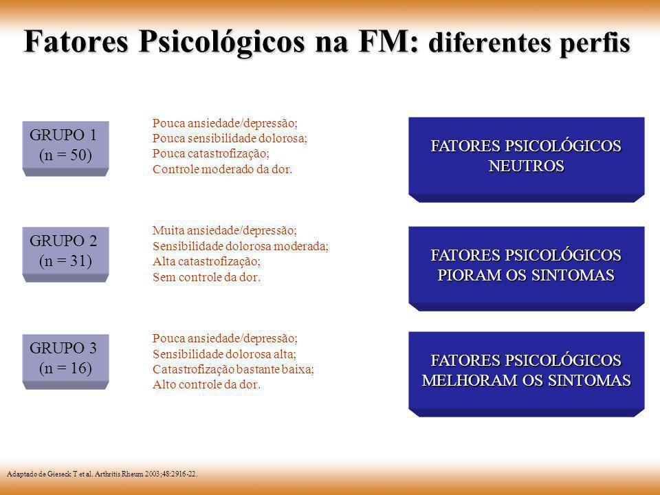 Fatores Psicológicos na FM: diferentes perfis