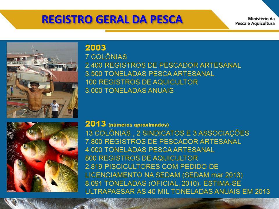 REGISTRO GERAL DA PESCA
