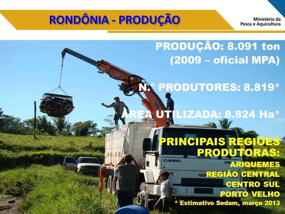 RONDÔNIA - PRODUÇÃO PRODUÇÃO: 8.091 ton (2009 – oficial MPA)