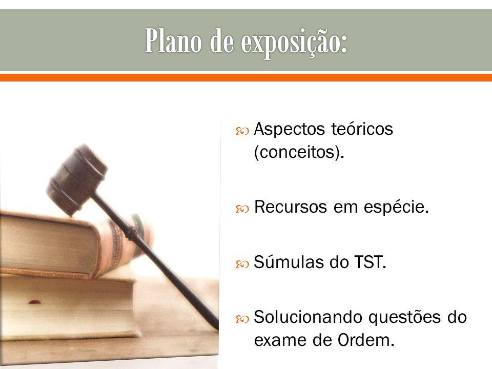 Plano de exposição: Aspectos teóricos (conceitos).