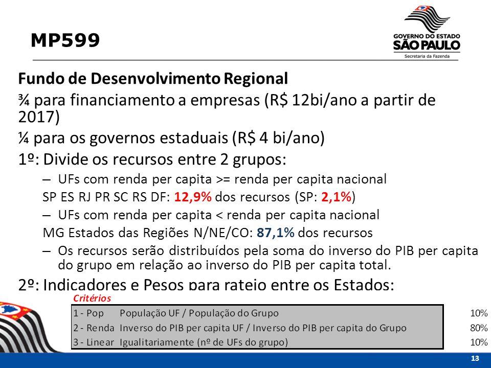 MP599 Fundo de Desenvolvimento Regional