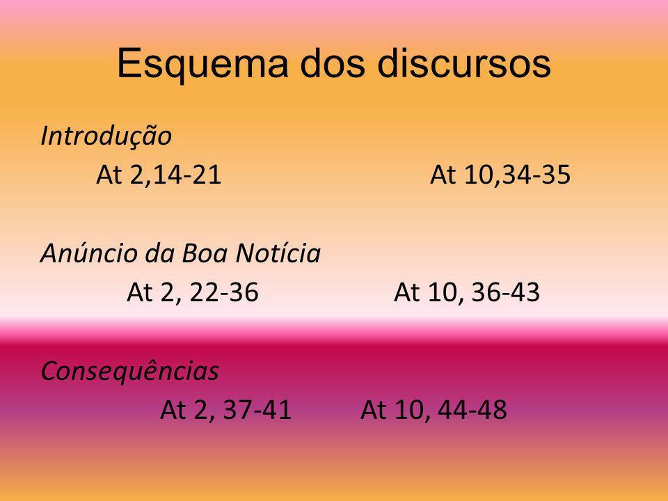 Esquema dos discursos Introdução At 2,14-21 At 10,34-35