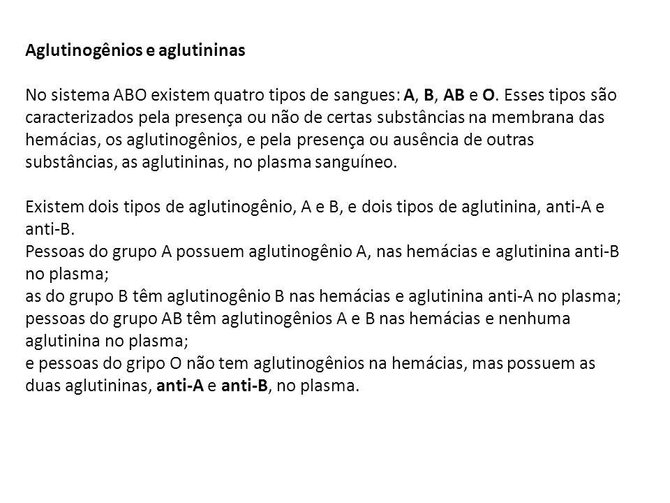 Aglutinogênios e aglutininas