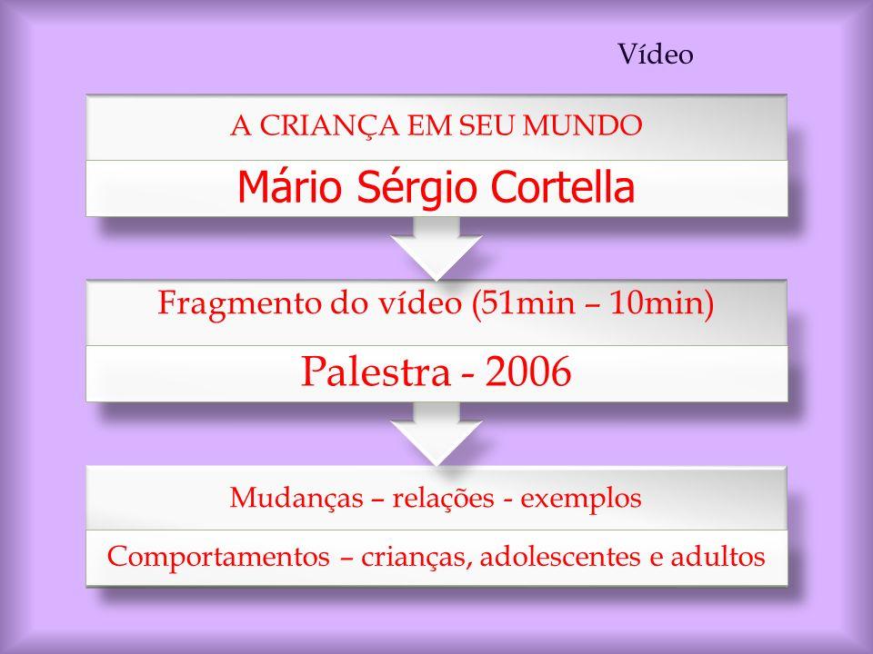 Mário Sérgio Cortella Fragmento do vídeo (51min – 10min)