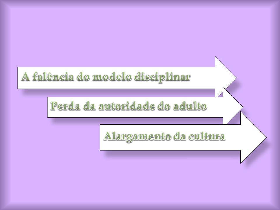 A falência do modelo disciplinar