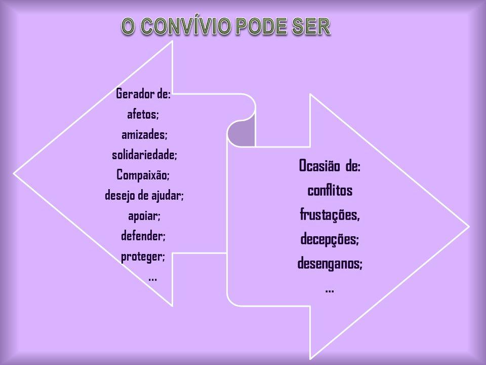 O CONVÍVIO PODE SER Ocasião de: conflitos frustações, decepções;