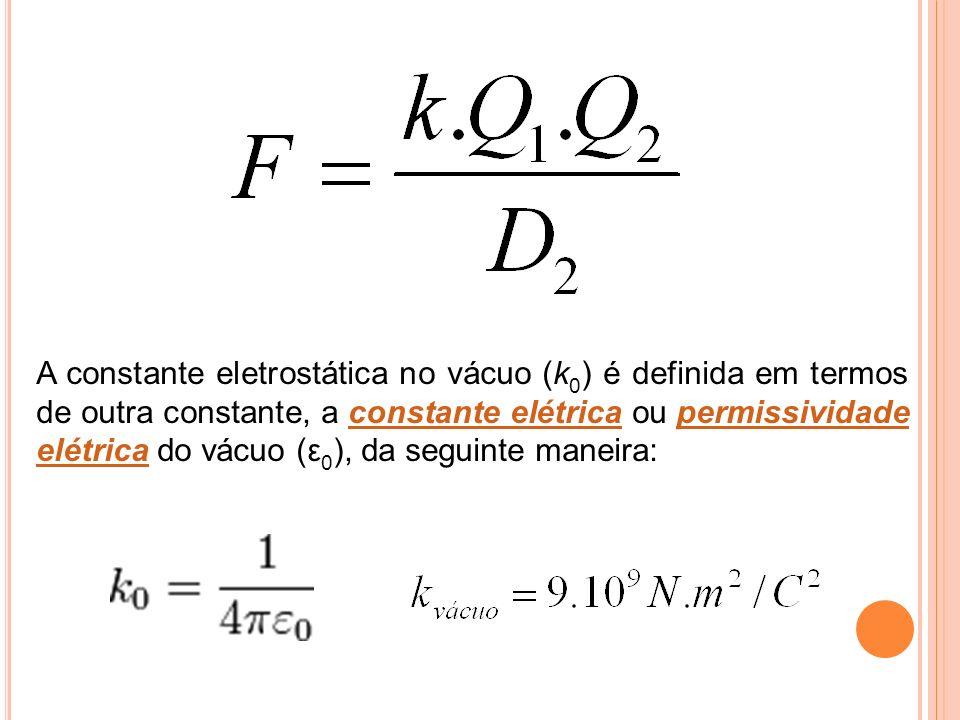 A constante eletrostática no vácuo (k0) é definida em termos de outra constante, a constante elétrica ou permissividade elétrica do vácuo (ε0), da seguinte maneira: