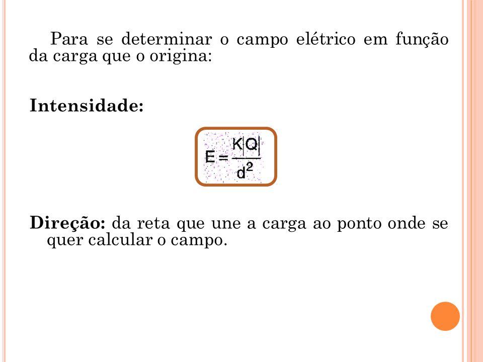 Para se determinar o campo elétrico em função da carga que o origina: Intensidade: Direção: da reta que une a carga ao ponto onde se quer calcular o campo.