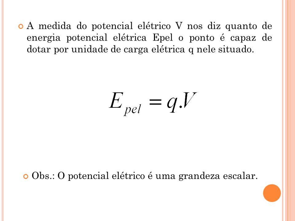 A medida do potencial elétrico V nos diz quanto de energia potencial elétrica Epel o ponto é capaz de dotar por unidade de carga elétrica q nele situado.