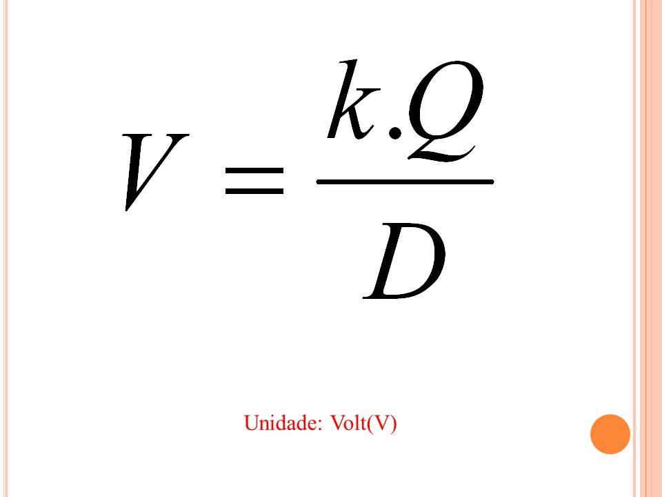 Unidade: Volt(V)