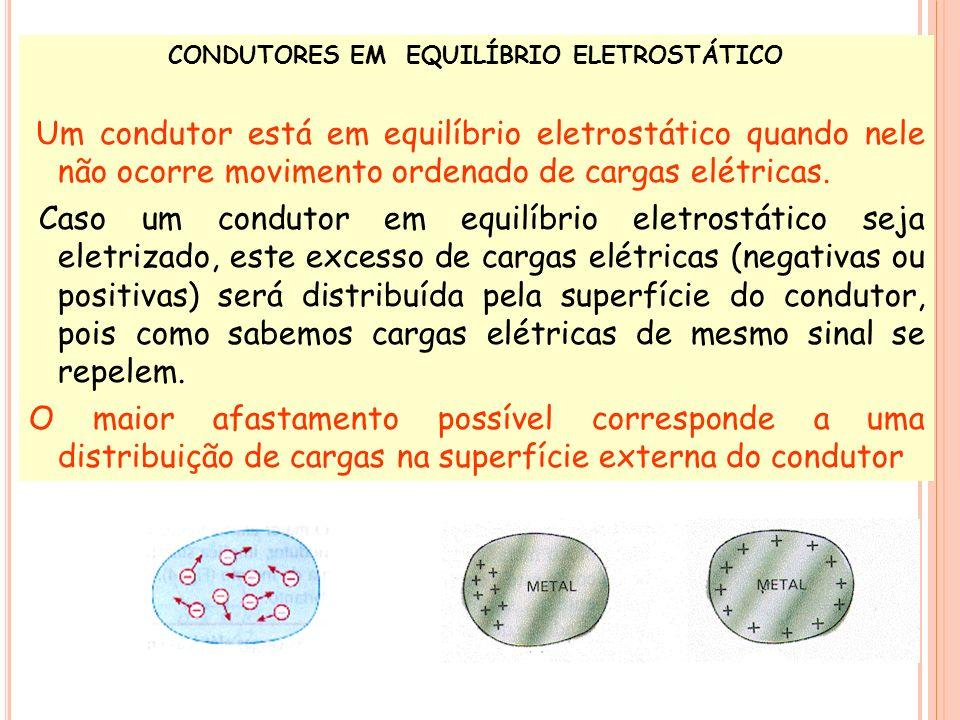 CONDUTORES EM EQUILÍBRIO ELETROSTÁTICO