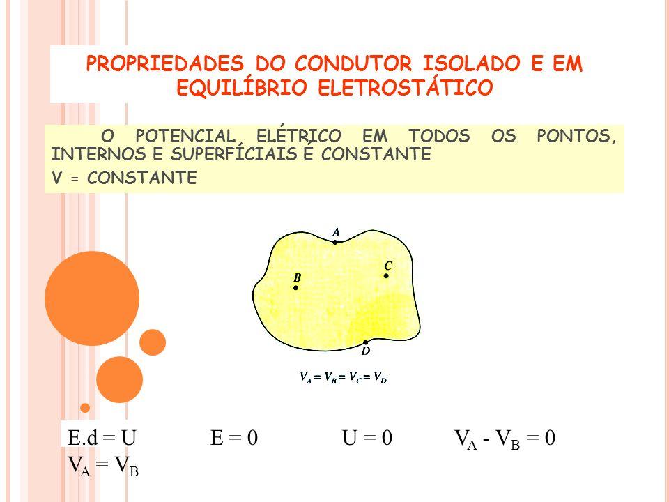 PROPRIEDADES DO CONDUTOR ISOLADO E EM EQUILÍBRIO ELETROSTÁTICO