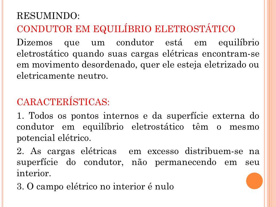 RESUMINDO: CONDUTOR EM EQUILÍBRIO ELETROSTÁTICO.