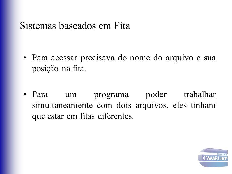 Sistemas baseados em Fita