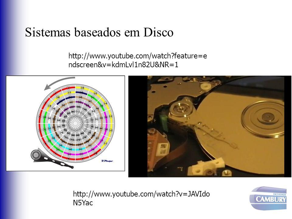 Sistemas baseados em Disco