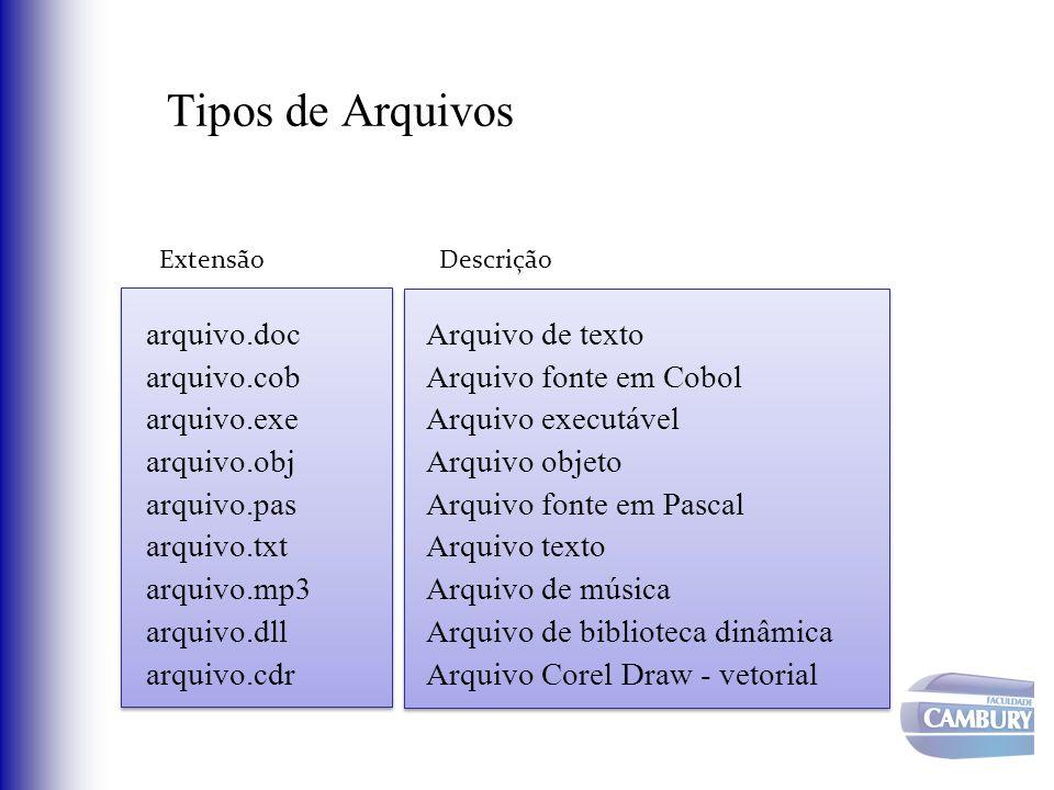 Tipos de Arquivos arquivo.doc arquivo.cob arquivo.exe arquivo.obj