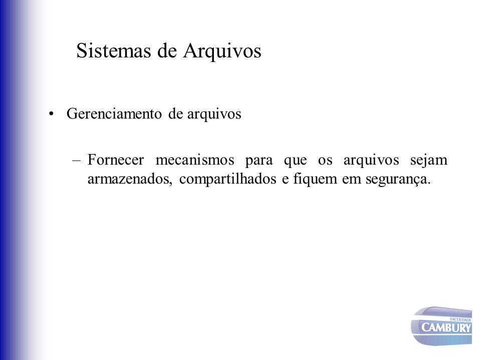 Sistemas de Arquivos Gerenciamento de arquivos