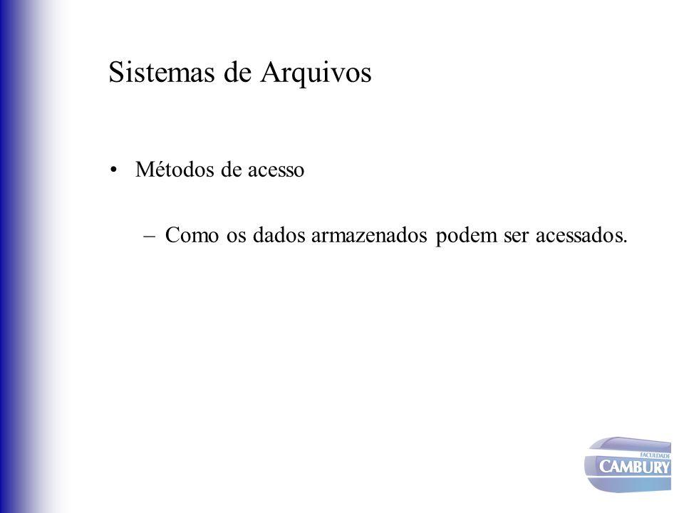 Sistemas de Arquivos Métodos de acesso