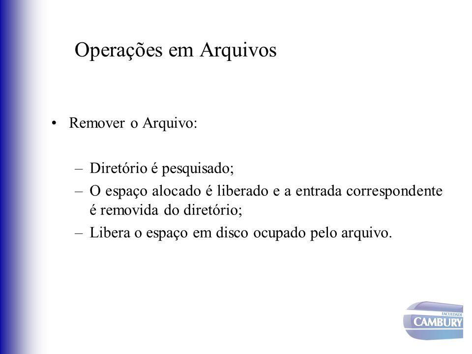 Operações em Arquivos Remover o Arquivo: Diretório é pesquisado;