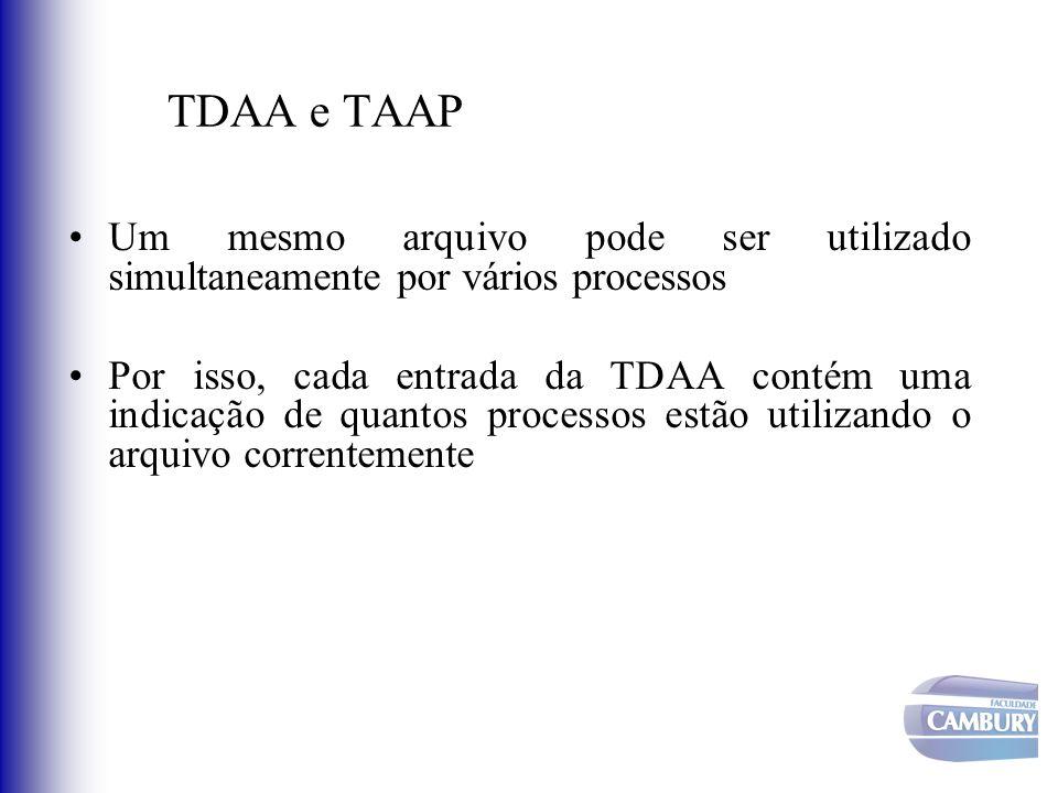 TDAA e TAAP Um mesmo arquivo pode ser utilizado simultaneamente por vários processos.