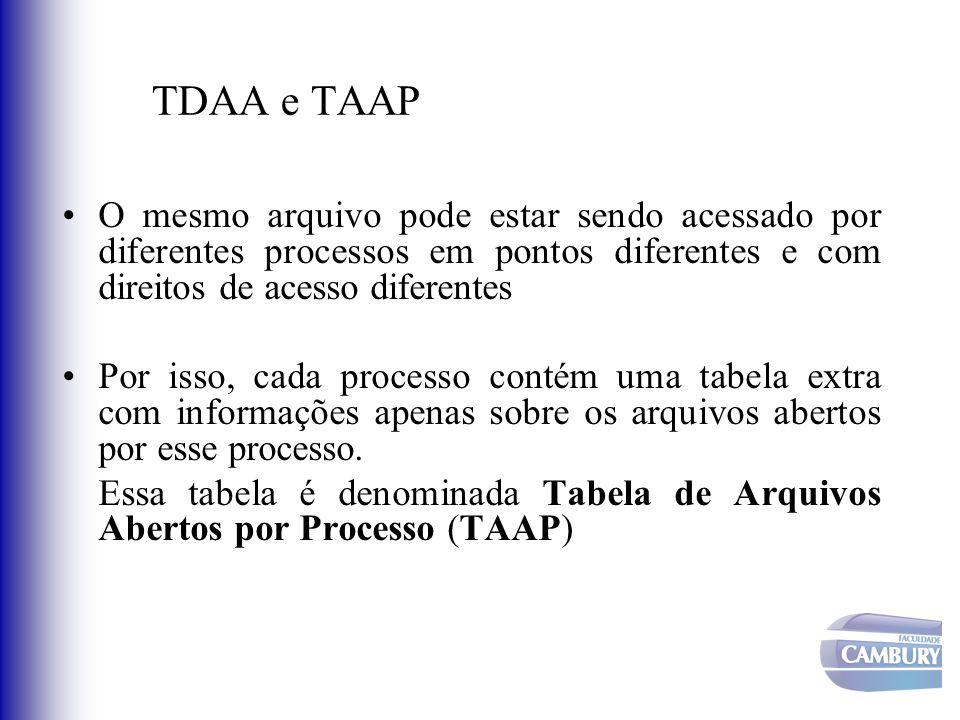 TDAA e TAAP O mesmo arquivo pode estar sendo acessado por diferentes processos em pontos diferentes e com direitos de acesso diferentes.