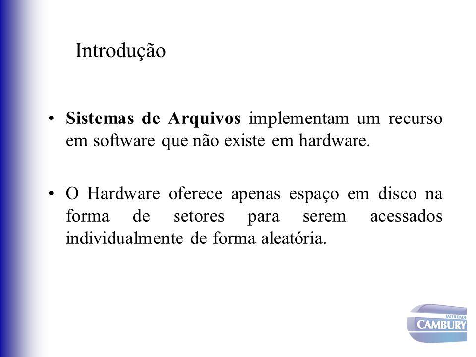 Introdução Sistemas de Arquivos implementam um recurso em software que não existe em hardware.