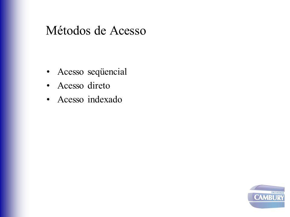 Métodos de Acesso Acesso seqüencial Acesso direto Acesso indexado