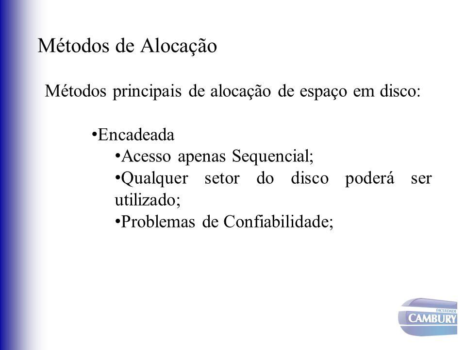 Métodos de Alocação Métodos principais de alocação de espaço em disco: