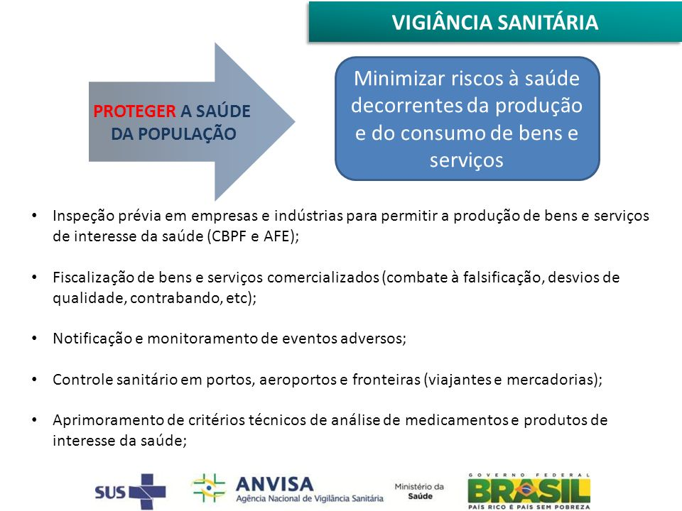 VIGIÂNCIA SANITÁRIA PROTEGER A SAÚDE. DA POPULAÇÃO. Minimizar riscos à saúde decorrentes da produção e do consumo de bens e serviços.