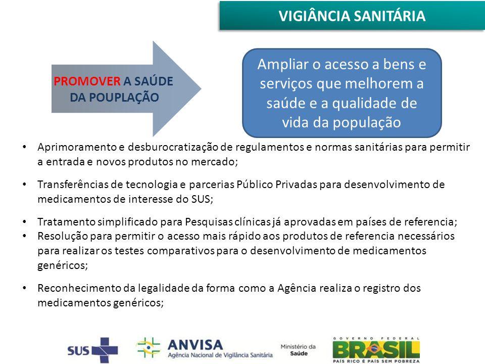 VIGIÂNCIA SANITÁRIA PROMOVER A SAÚDE. DA POUPLAÇÃO. Ampliar o acesso a bens e serviços que melhorem a saúde e a qualidade de vida da população.
