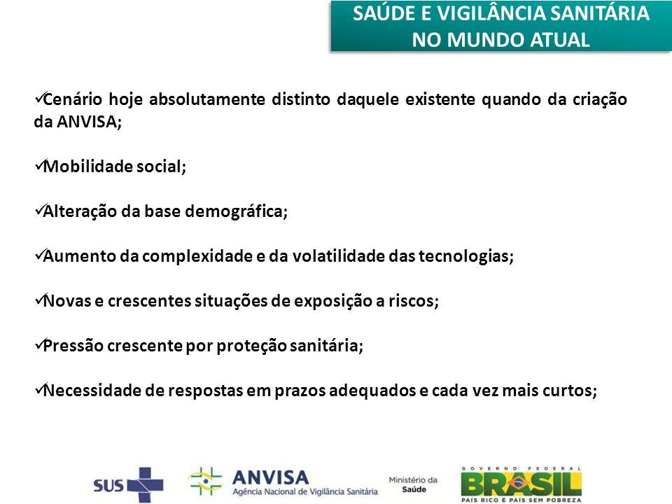 Saúde e vigilância sanitária no mundo atual