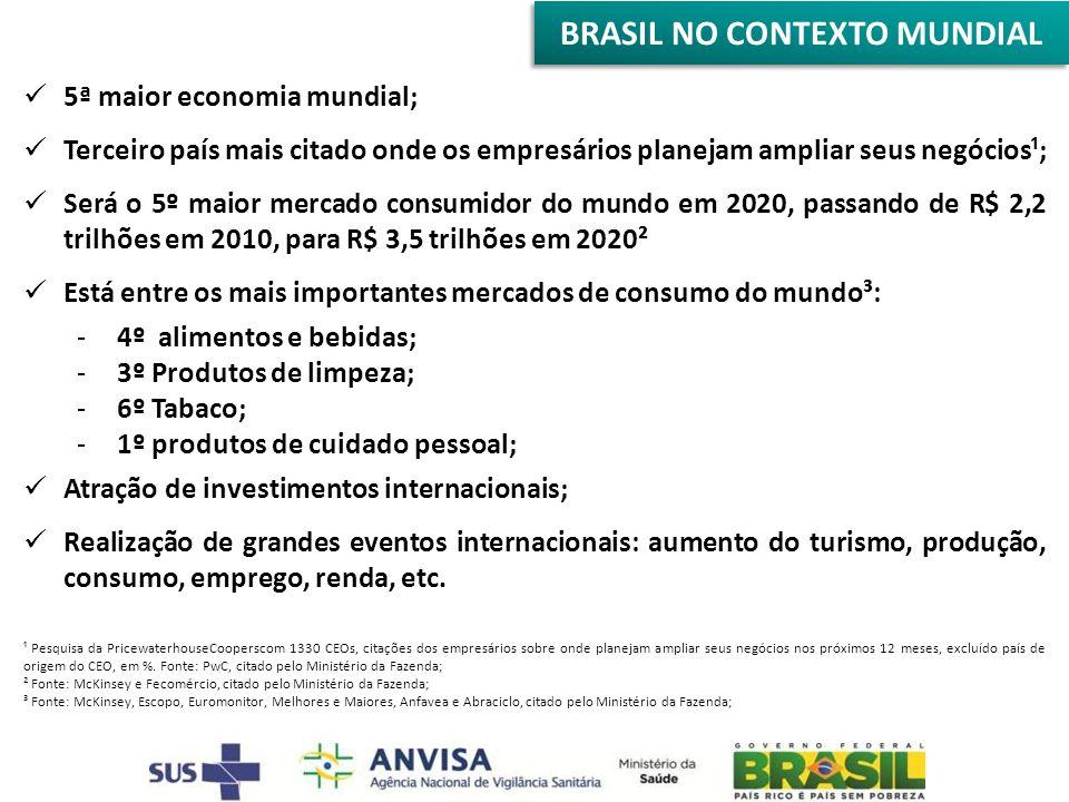 BRASIL NO CONTEXTO MUNDIAL