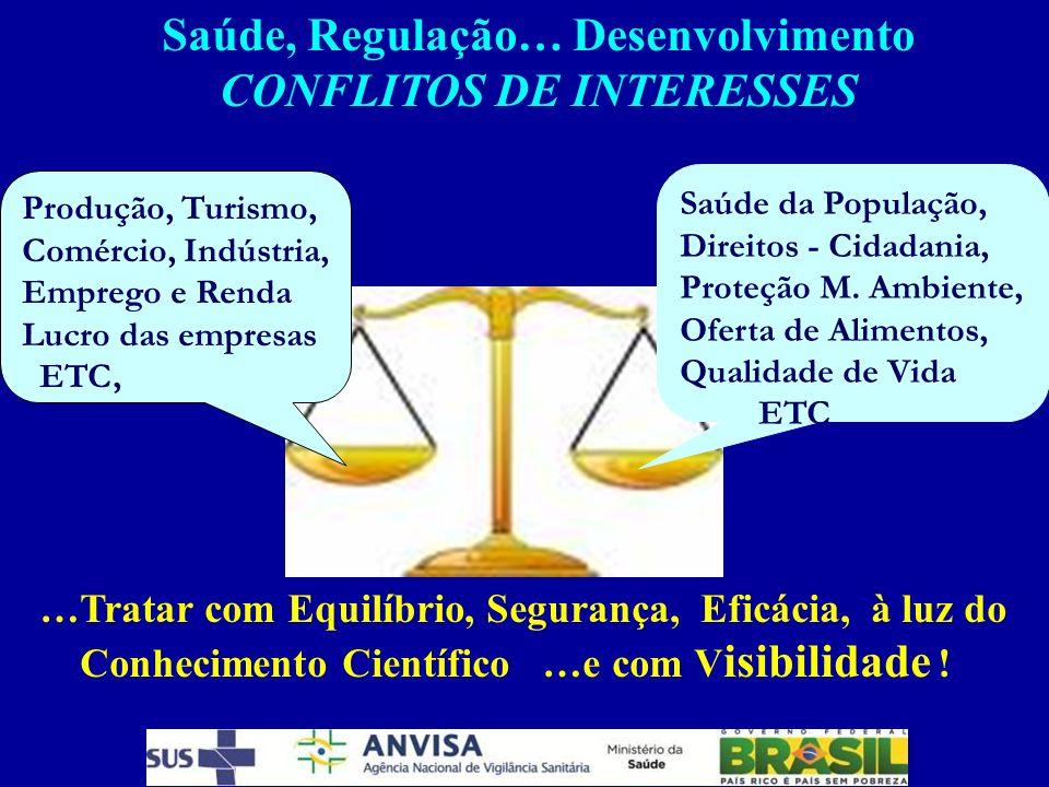 Saúde, Regulação… Desenvolvimento CONFLITOS DE INTERESSES