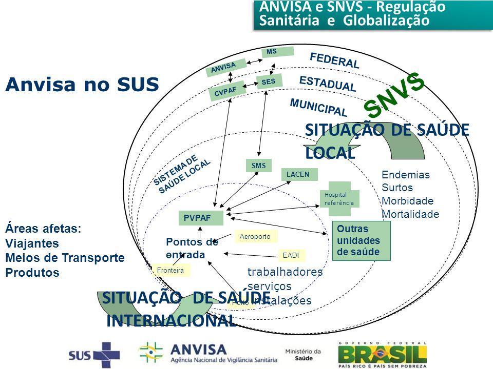 SNVS Anvisa no SUS SITUAÇÃO DE SAÚDE LOCAL SITUAÇÃO DE SAÚDE
