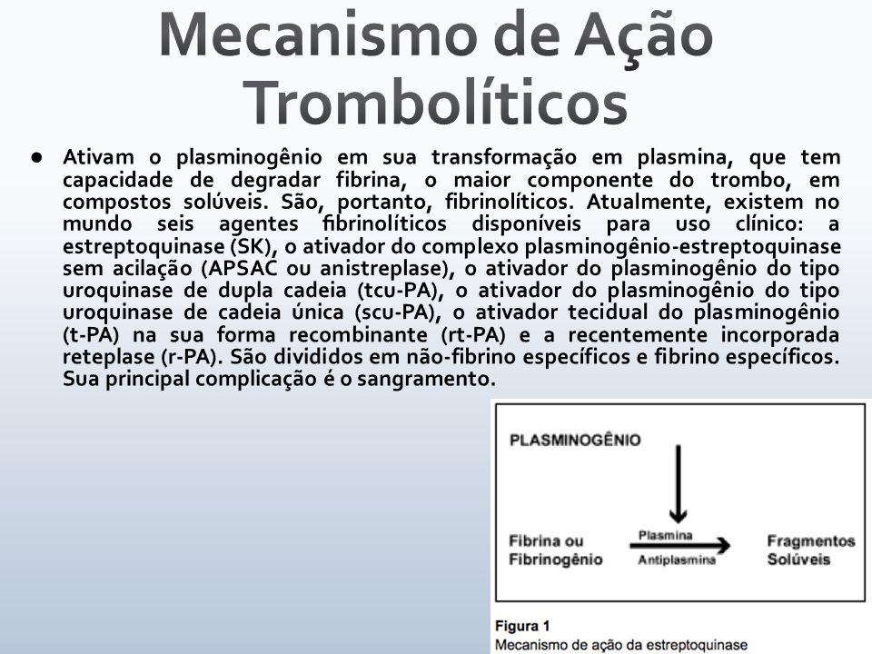 Mecanismo de Ação Trombolíticos