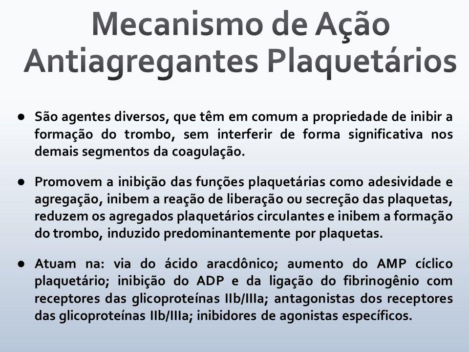 Mecanismo de Ação Antiagregantes Plaquetários