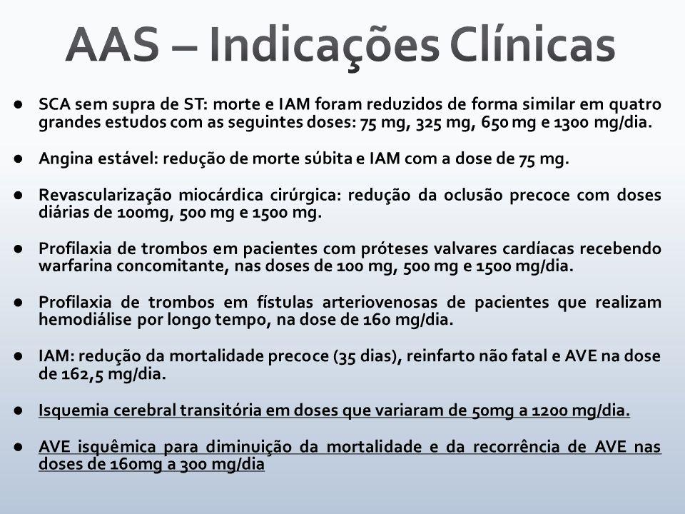 AAS – Indicações Clínicas