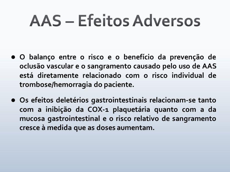 AAS – Efeitos Adversos