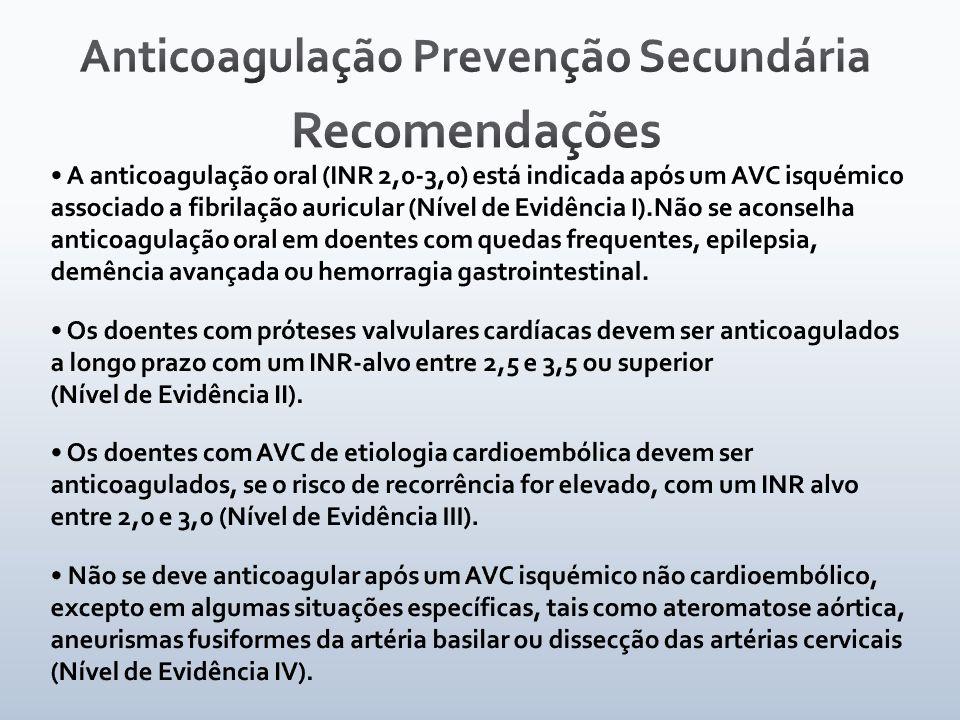 Anticoagulação Prevenção Secundária Recomendações